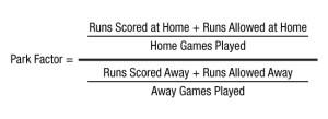 Park Factors, influencia de los estadios. Sabermetrics formula