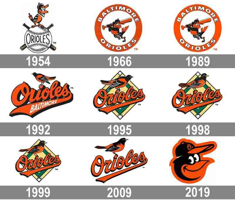 baltimore orioles mlb en español beisbol historia logos logo