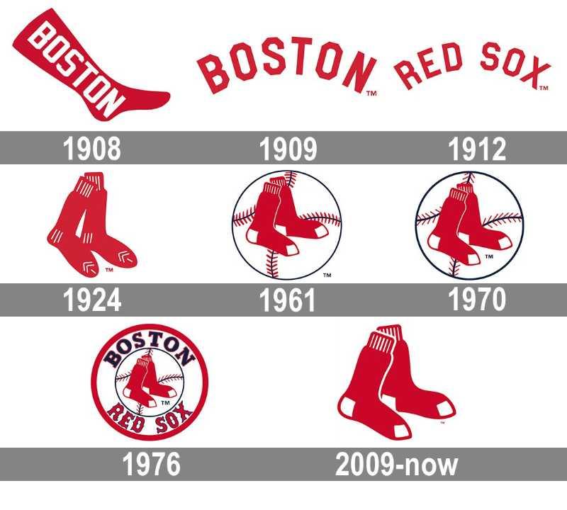 boston red sox mlb en español beisbol historia logos logo