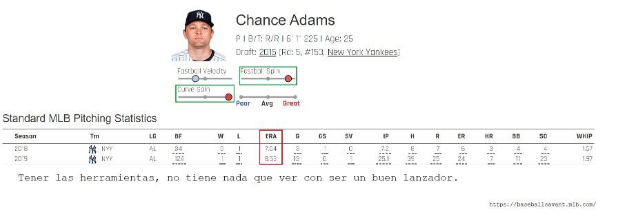chase adams statcast estadísticas beisbol mlb