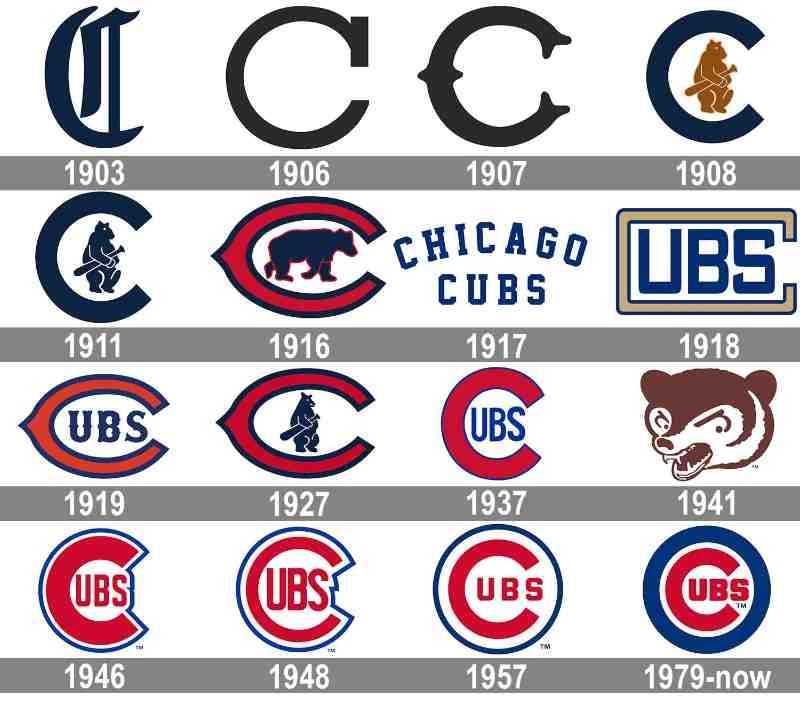 logo chicago cubs mlb en español beisbol logos