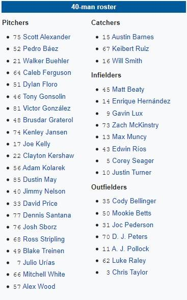roster los angeles dodgers 2020 beisbol mlb
