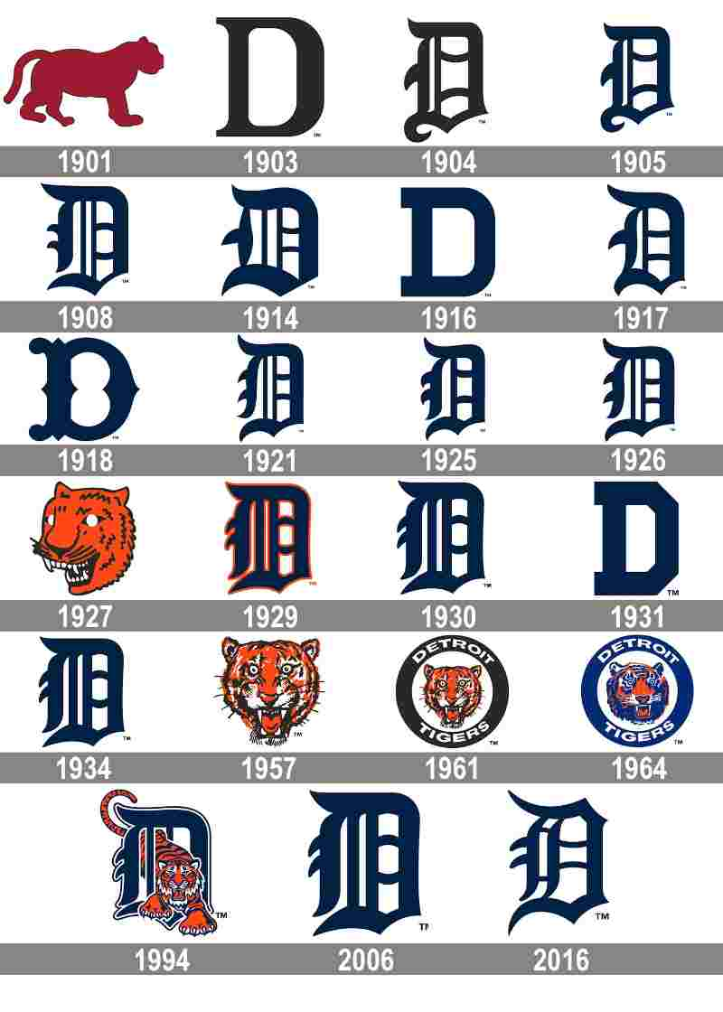 detroit tigers mlb en español beisbol historia logos log