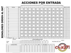 Entrevista a Pablo Carpio (2ª parte) - La anotación en el béisbol hoja de anotación