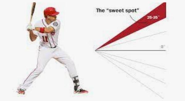 ¿(R)evolución en el bateo? mlb en español beisbol