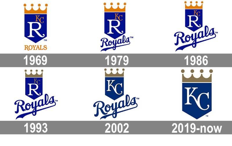 logos kansas city royals mlb en español beisbol historia logo
