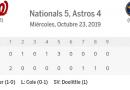 series mundiales 2019 washington nationals houston astros beisbol mlb world series