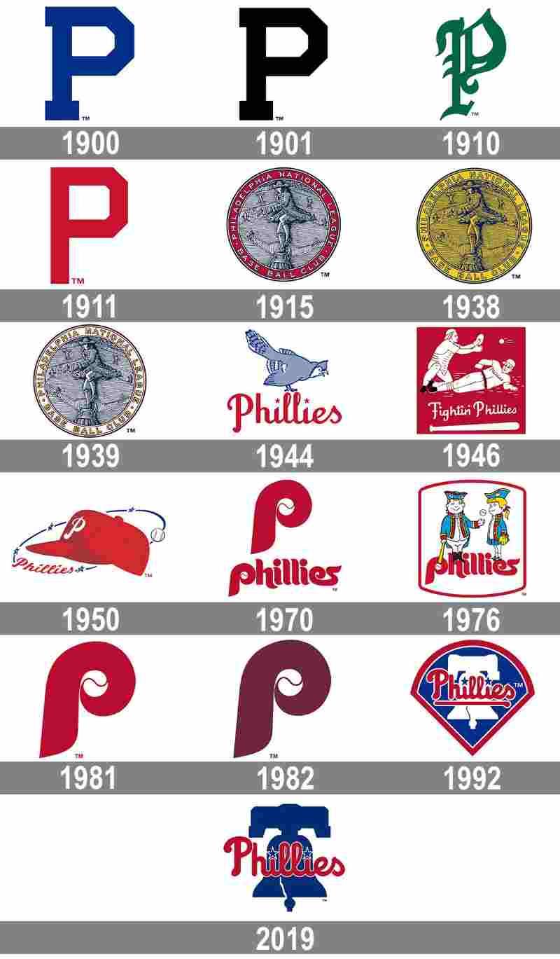 philadelphia phillies mlb en español historia beisbol logos log