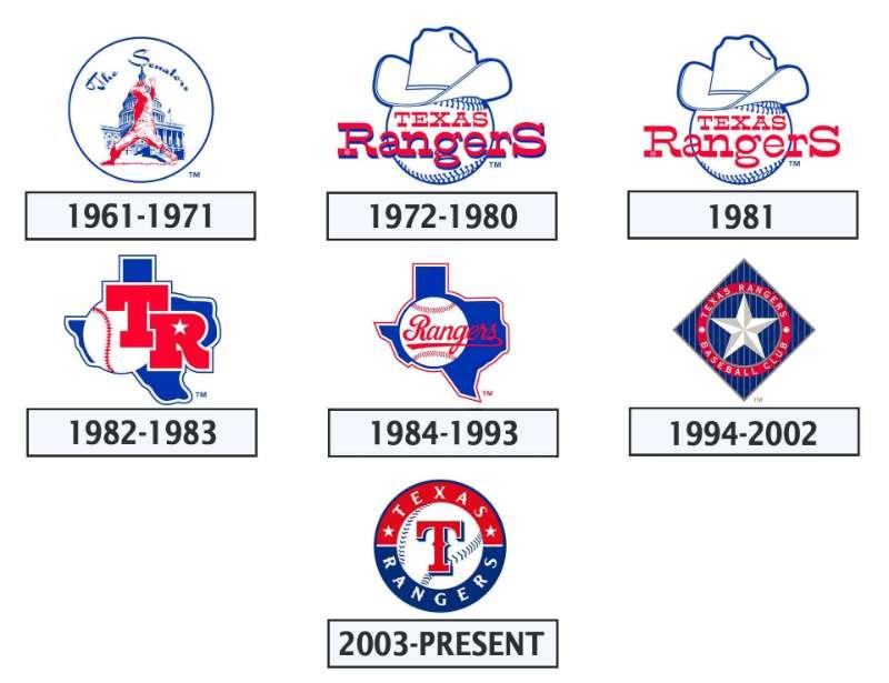 texas rangers logos mlb en español beisbol
