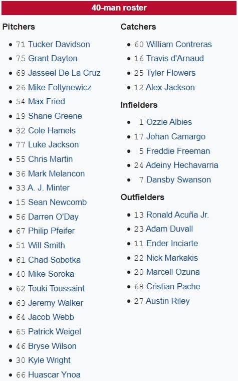 braves roster