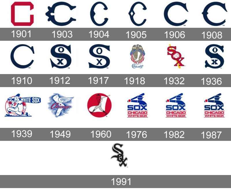 logos chicago white sox mlb en español beisbol historia logo