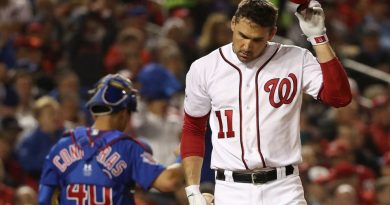 Washington Nationals: Resumen temporada 2018