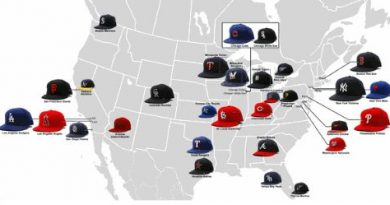 viajar a ver beisbol mlb por Estados Unidos una guía practica para montar el viaje