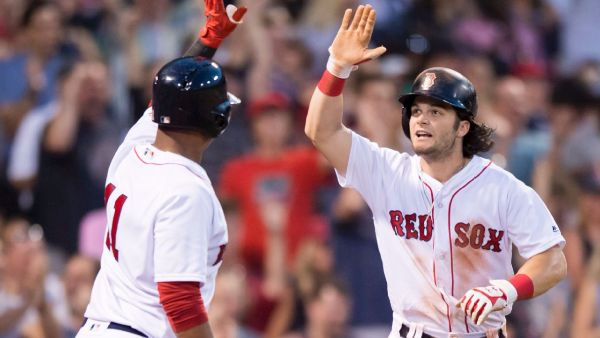Andrew benintendi Boston Red Sox rookie a rookie