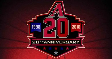 Arizona Diamondbacks 2018 logo
