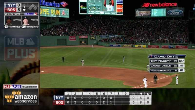 Estadísticas para seguir un partido de béisbol