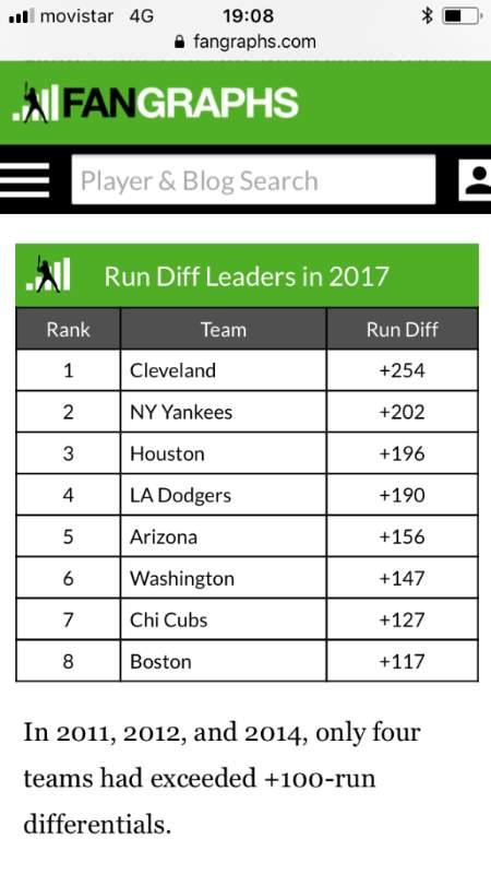 Diferencia de Carreras en la MLB 2017 equipo mlb