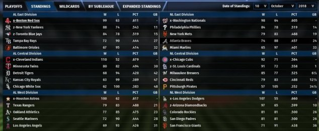 Clasificación de la temporada 2018 en una campaña con Out of the Park Baseball 19 OOTP