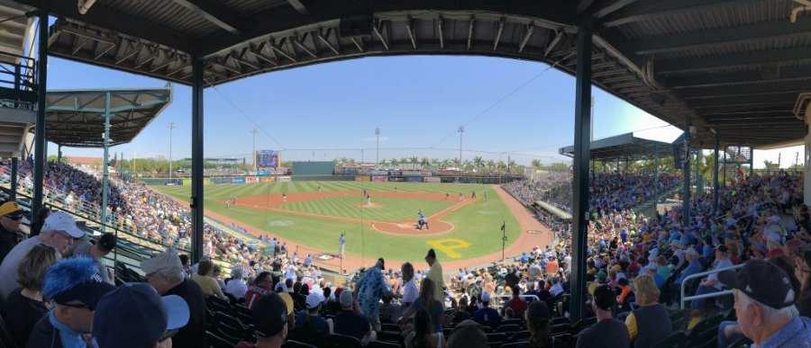 Panorámica del LECOM Park desde nuestros asientos (Fuente: Elaboración Propia) Mi experiencia en Florida (Parte 1): Spring Training de los Pittsburgh Pirates