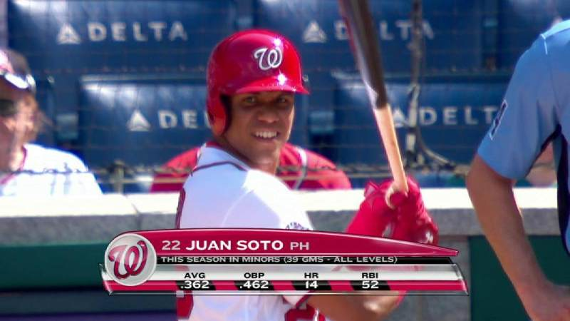 Juan Soto (Fuente: MLB.com) Washington nationals