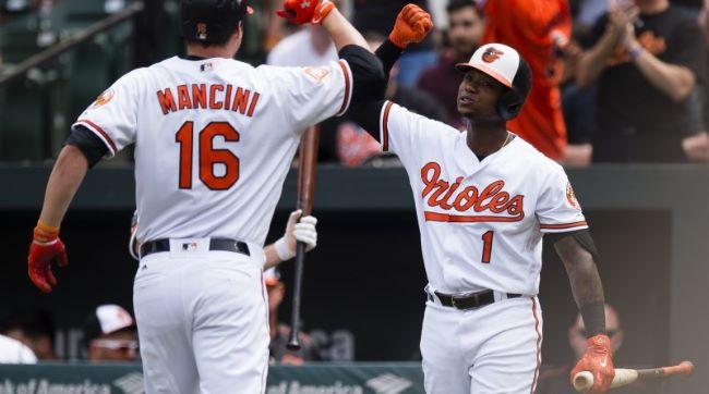 Baltimore Orioles. Resumen 2018