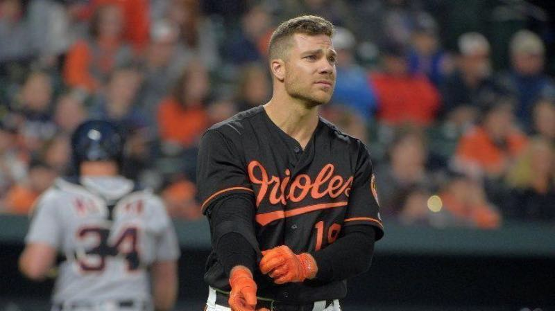 Baltimore orioles 2019 beisbol mlb beisbolmlb Chris davis