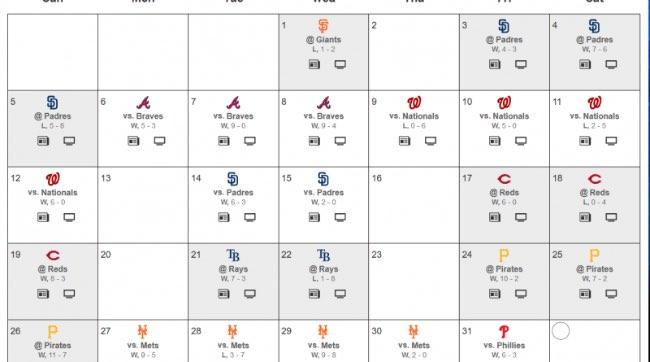 Dodgers Mayo 2019 beisbol mlb beisbolmlb
