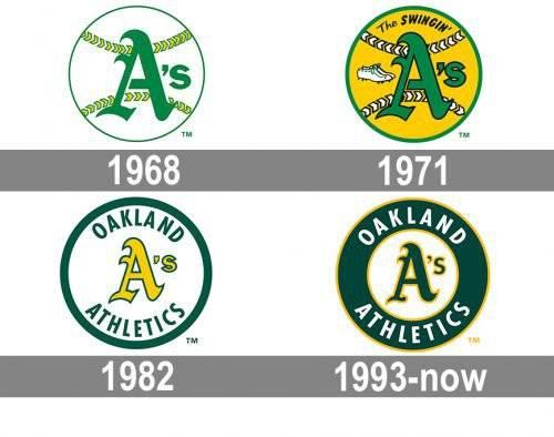 logotipo logo Oakland Athletics mlb en español beisbol