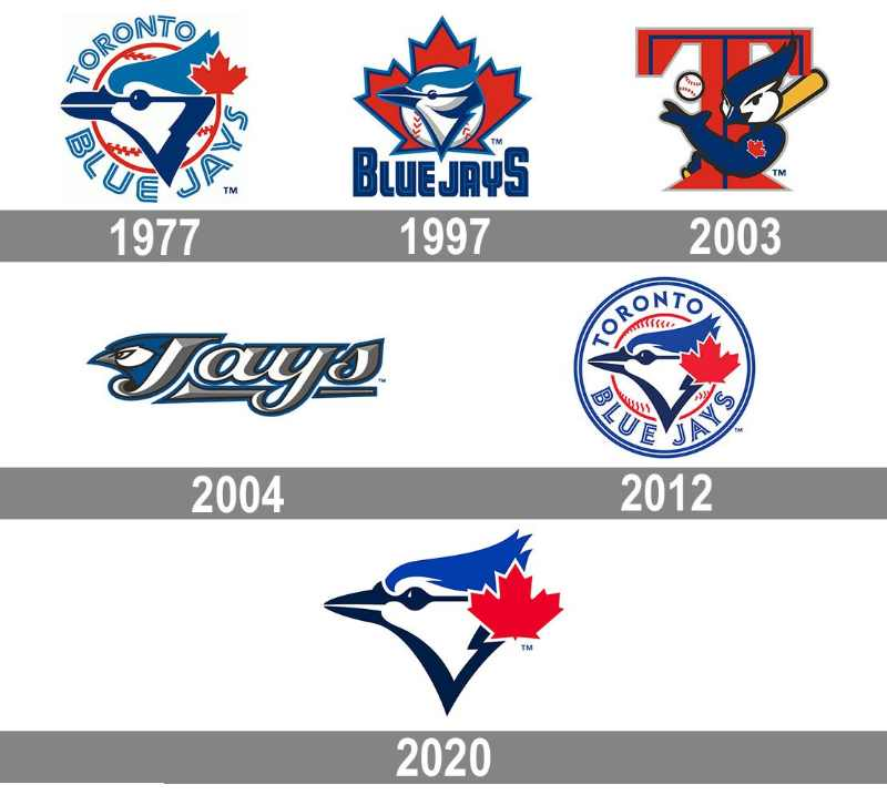 logos logo toronto blue jays mlb en español beisbol historia