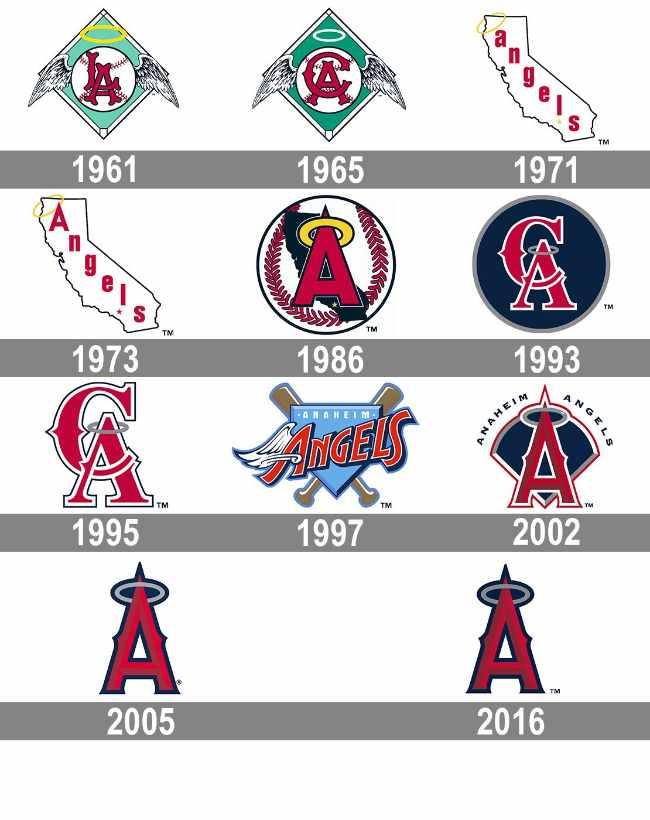 los angeles angels logo mlb en español beisbol historia de la franquicia