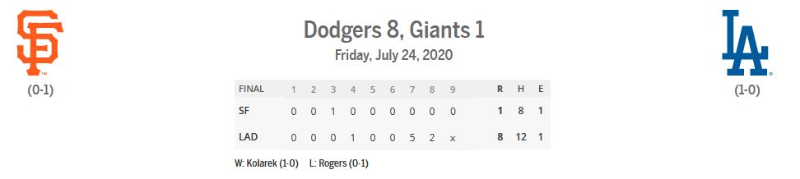 Giants vs Dodgers Game 1 2020