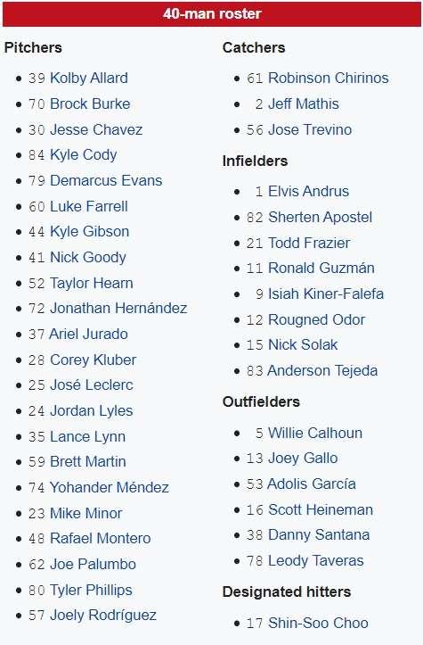 roster texas rangers 2020 beisbol mlb